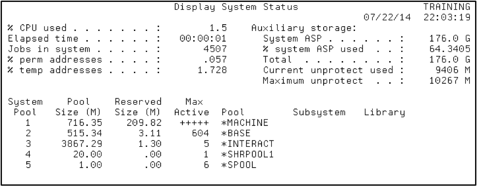 Display system status and memory pools using the DSPSYSSTS command.