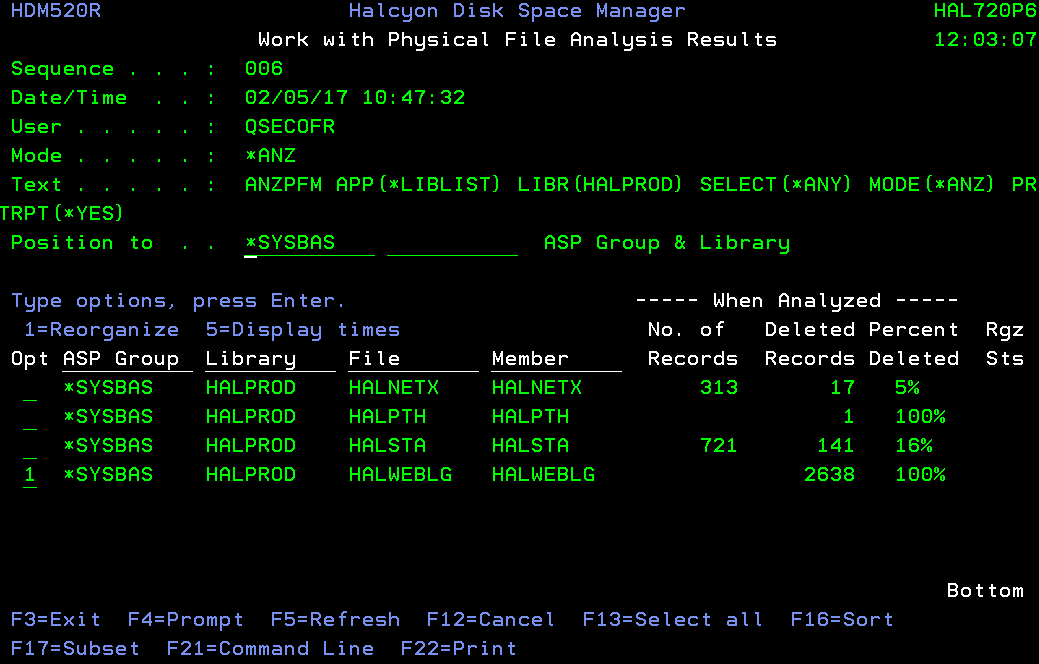 The reorganization of IBM i physical files has had a total makeover.