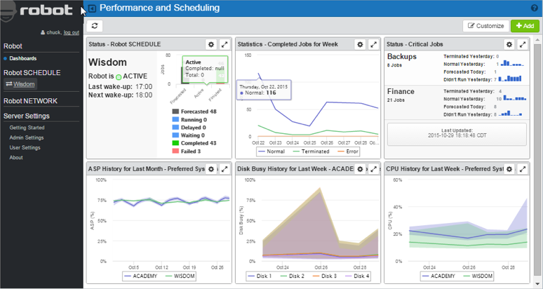 Robot unified operations dashboard