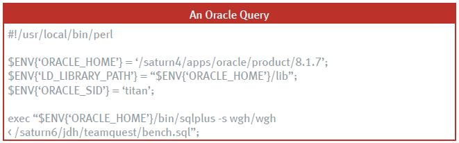Oracle query