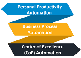 automation-provider-types