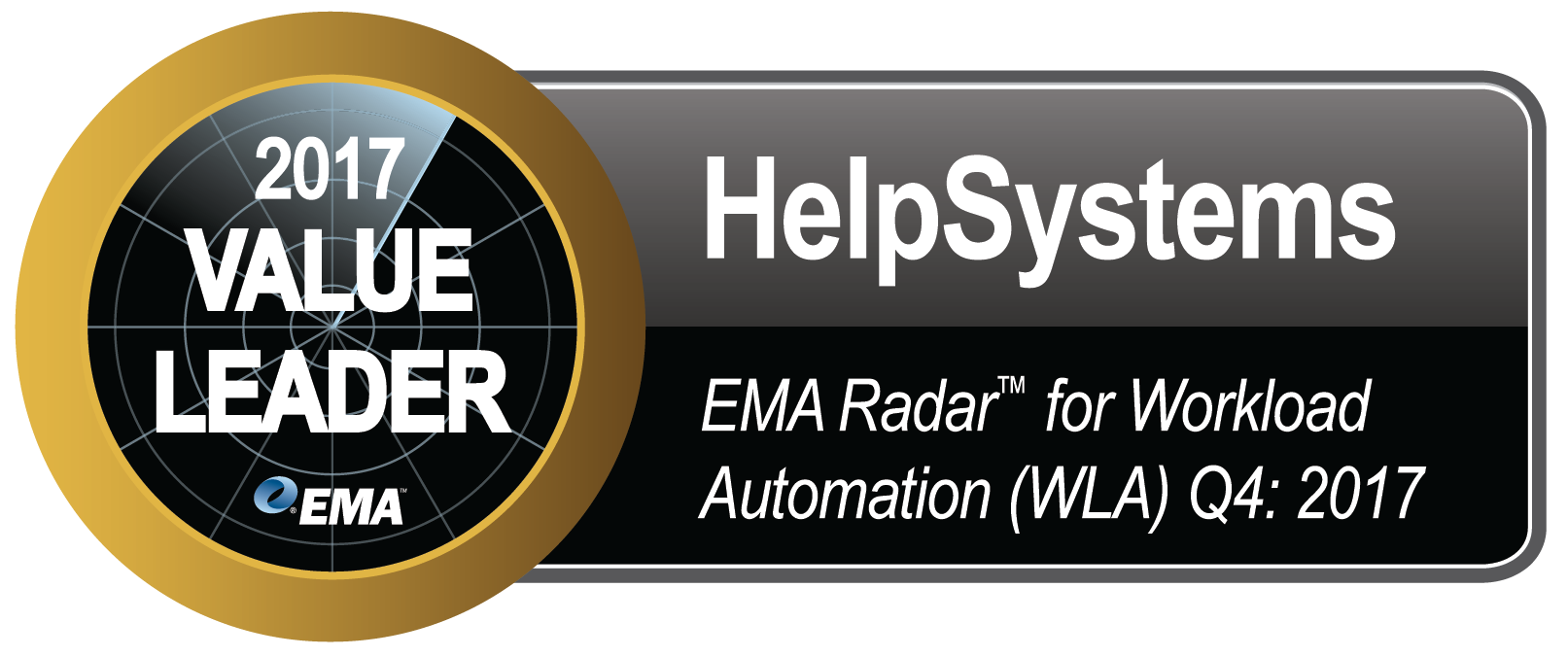 HelpSystems - 2017 Value Leader EMA WLA Report