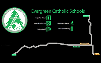 Network Map Example: Evergreen Catholic School Division