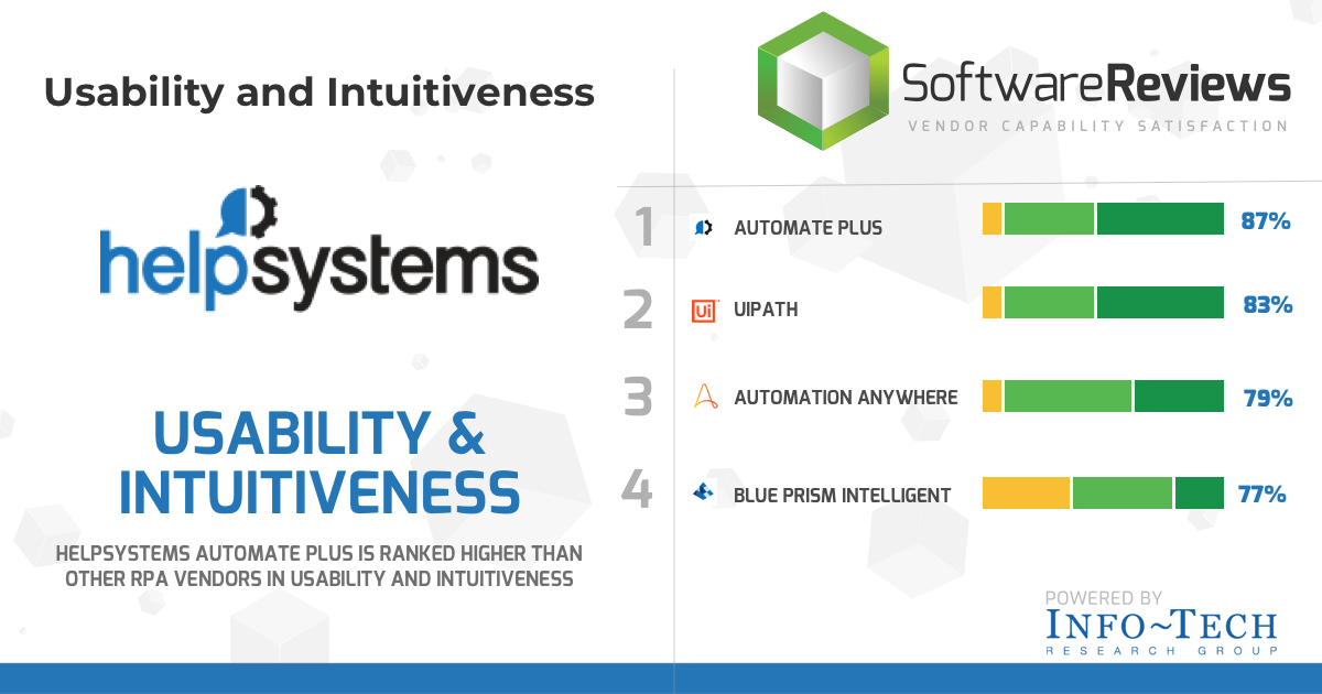 software-reviews-usability-intuitiveness