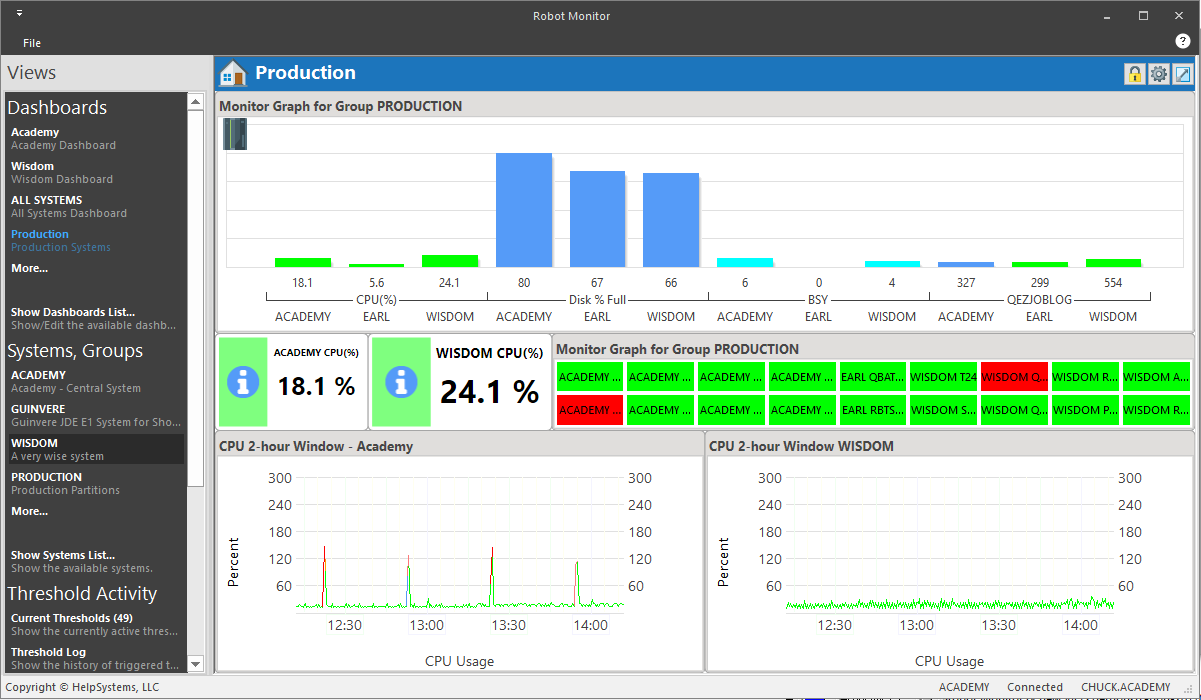 Robot Monitor dashboard, SNMP