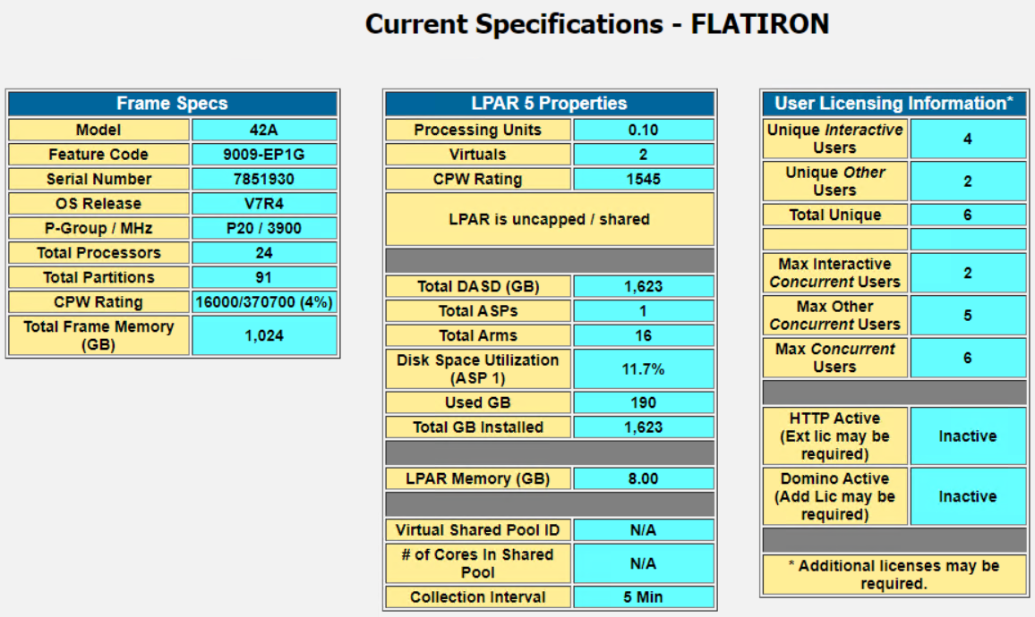 Summary of partition specifications in Performance Navigator PM400 Report Sets