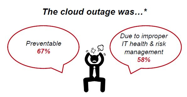 Cloud outage prevention   HelpSystems