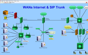 Network Map of WANs Internet and SIP Trunk