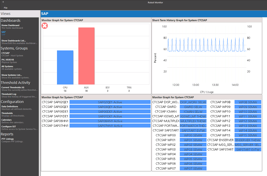 SAP performance and monitoring dashboard provided by Robot Monitor