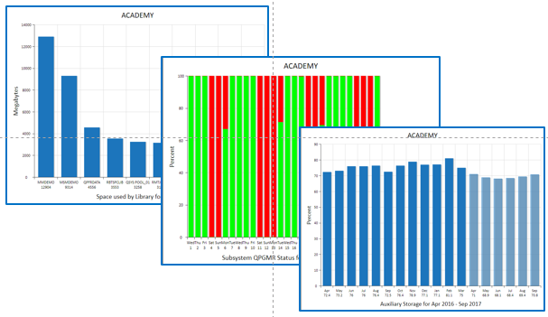 Sample reports available in Robot Monitor