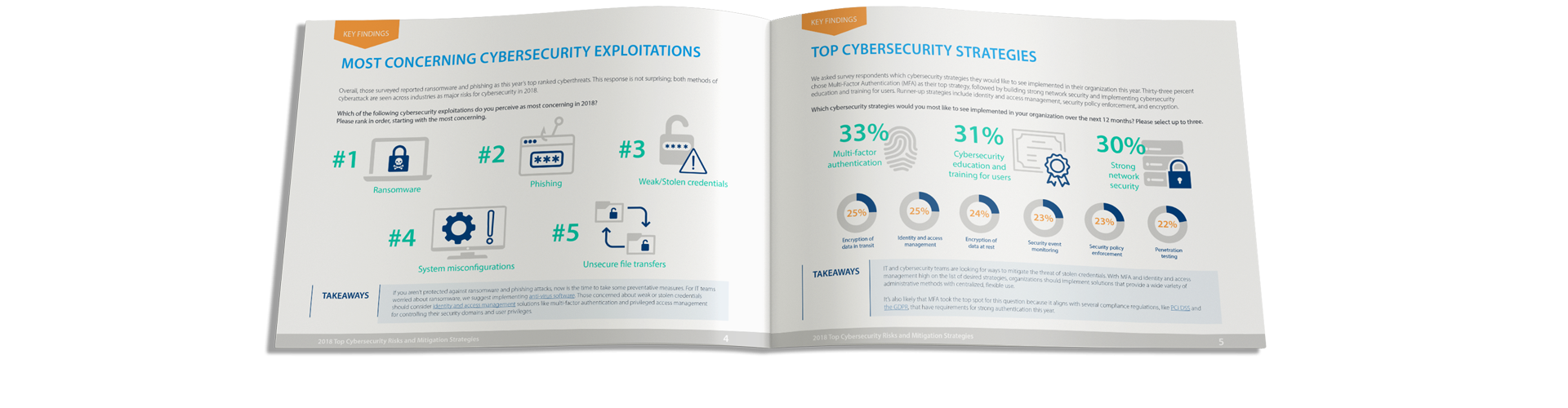 2018 Cybersecurity Report