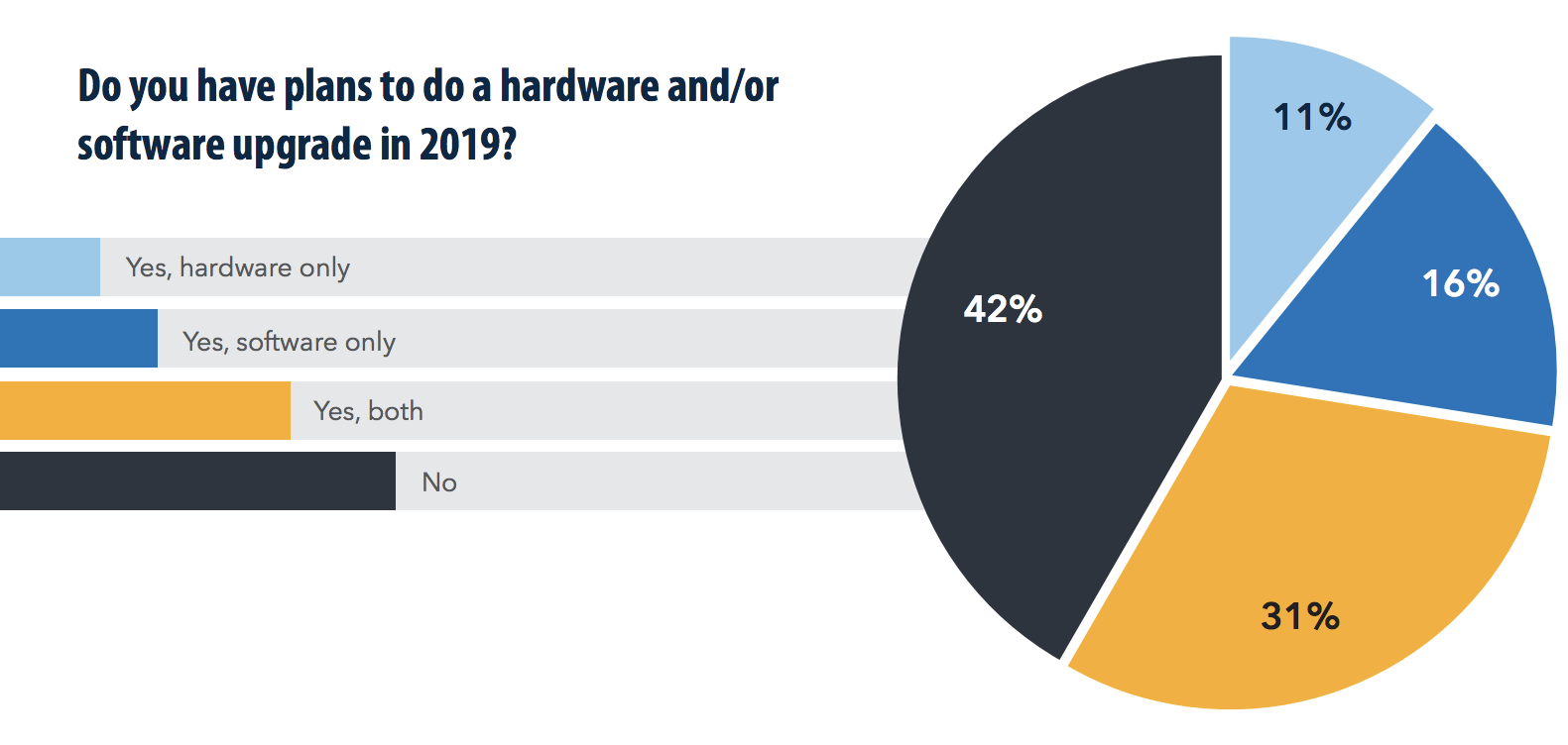 2019 IBM i Marketplace Survey Results - HelpSystems