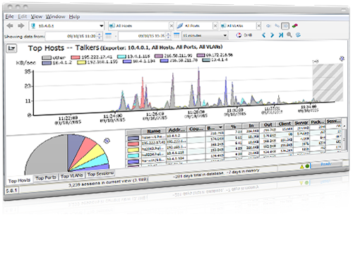 Intermapper Flows software interface showing network traffic monitoring statistics like top hosts and talkers