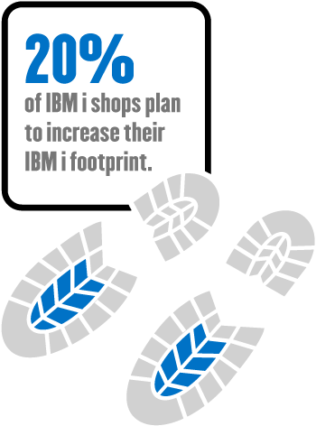 IBM i shops plan to increase their IBM i footprint