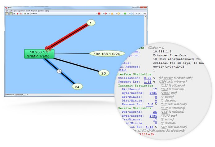 Screenshot showing how Intermapper monitors SNMP-enabled devices