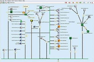 Network Mapping Software From Intermapper HelpSystems - Free network mapping tool