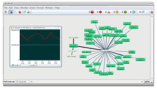 Network management dashboard showing the live map and line graphs of performance metrics