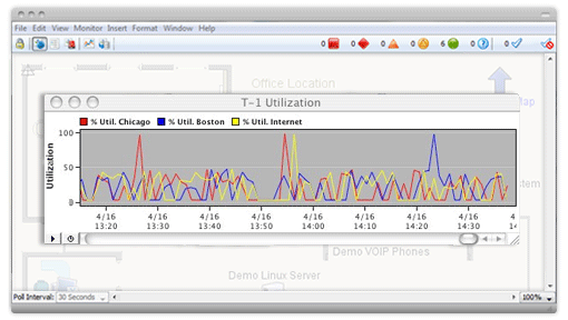 Multiple network utilization metrics plotted within the reporting tool to help with capacity management