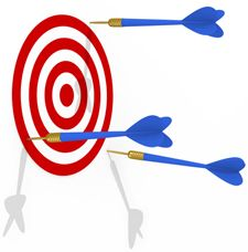 Dartboards aren't sufficient for capacity planning