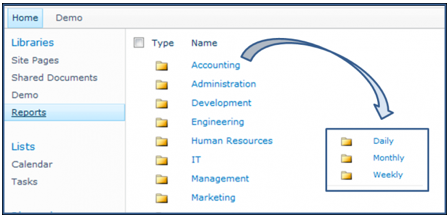 SharePoint Library Structure