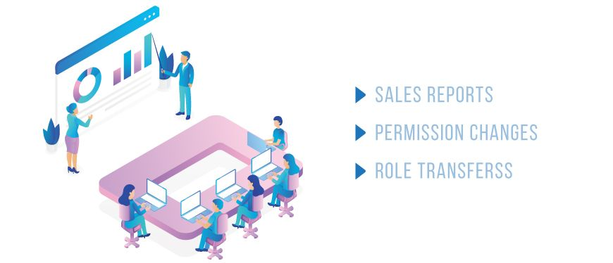 business process automation | HelpSystems