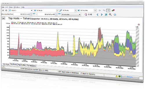 graphs showing data collected by Intermapper Flows, a bandwidth monitoring tool