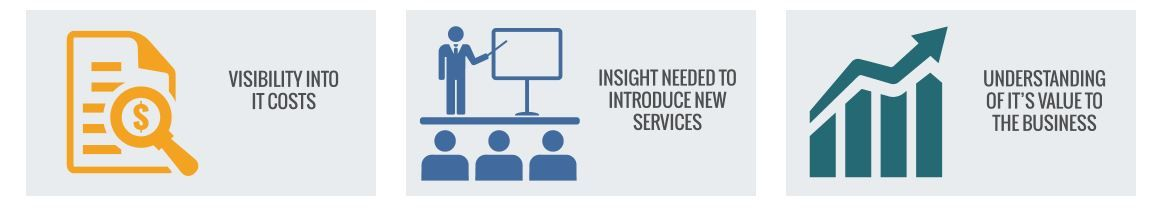 Visibility into IT costs insight needed to introduce new services understanding of IT's value to the business