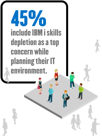 IBM i Skills Depletion