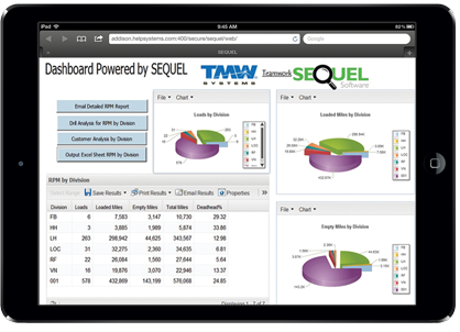 Sequel integrates with TMW to deliver all of your key data in business intelligence dashboards