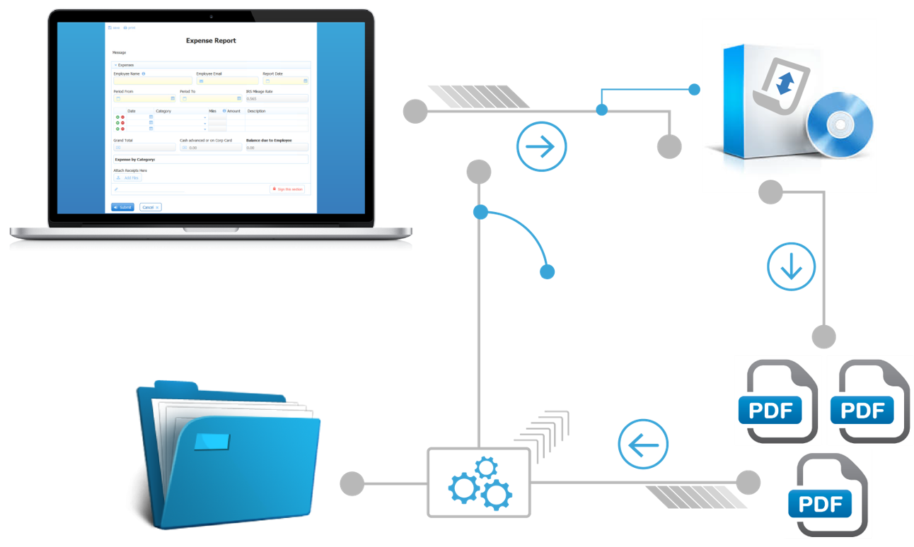 Document management solution from HelpSystems