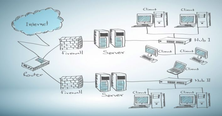 free vs. paid network mapping software, how does it compare?