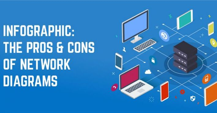 Infographic for pros and cons of network mapping