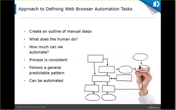 Automate web browser actions