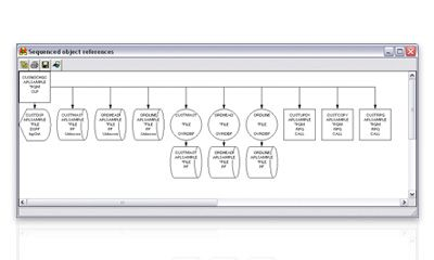 Understand how IBM i applications work by analyzing graphical flowcharts