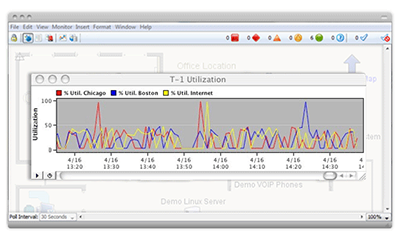 Historic network monitoring data can be graphed to help with capacity planning