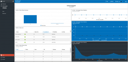 Intermapper Network Monitoring Solution Insite Dashboard