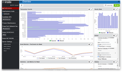 Insite user defined dashboards