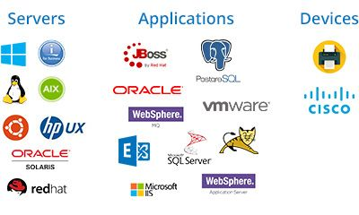 Vityl IT & Business Monitoring out of box templates