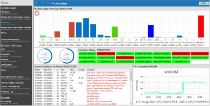 View system and network performance centrally with Robot Monitor