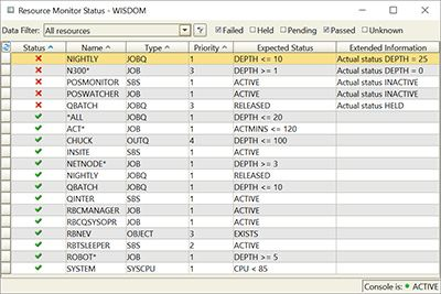 Screen Shot: Know the status of your IBM i resources