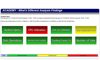 Capacity planning software analysis feature example
