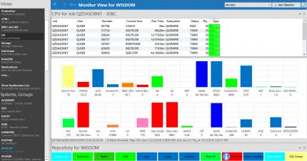 Create custom dashboards in Robot Monitor