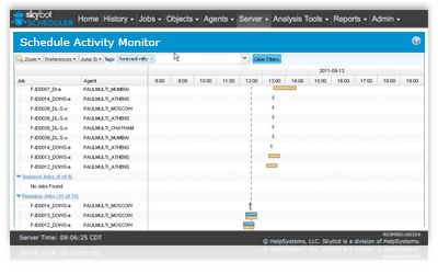 centralized workload automation for business