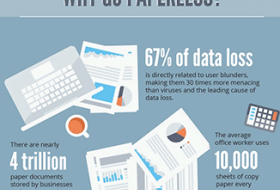 Why go paperless? Well, you can't afford not to.