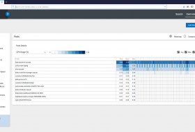Vityl Capacity Management screenshot