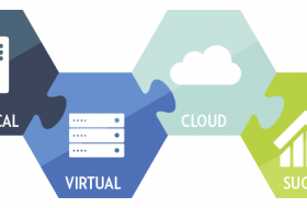virtual physical cloud on-prem of-prem virtualization