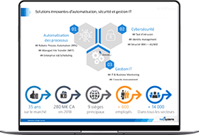 Automatisation des Process IT