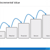 Capacity Management 101 | HelpSystems